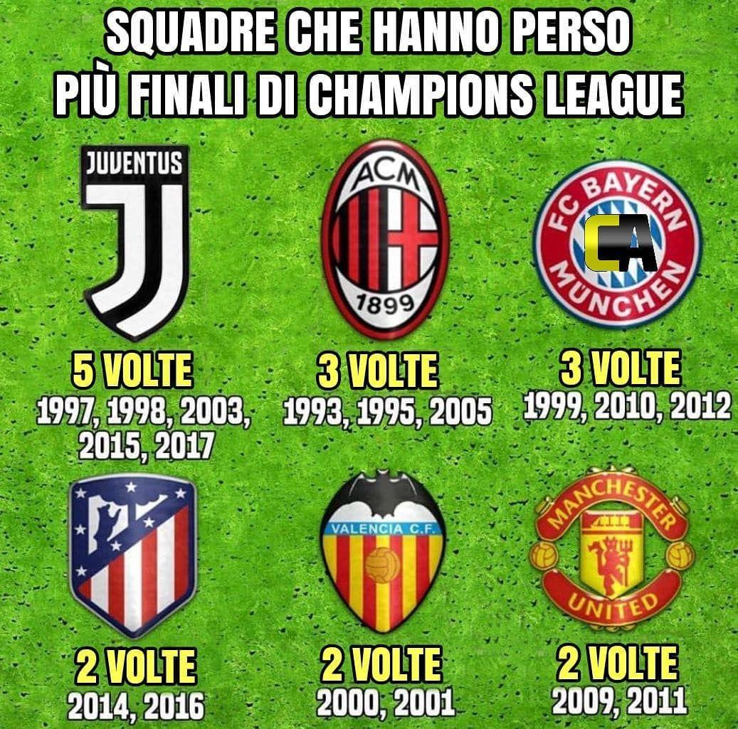 6a5bcf7d12 La Juve la prima escludendo la Coppa dei campioni sennò sarebbero 7 finali  perse Meme di