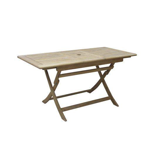 Extension De Table De Jardin Rectangulaire Robin Naterial Table De Jardin Table Ameublement