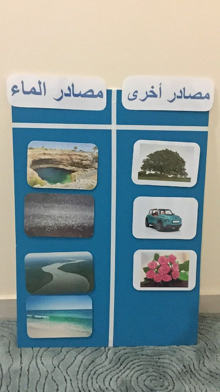 وسيلة تقييم لحلقة مصادر الماء بحيث يقوم الطفل بتصنيف الصور الى مصادر الماء ومصادر اخرى وتثبيت الصور على الوسيله Arabic Colors Arabic Alphabet Letters Kids Pdf