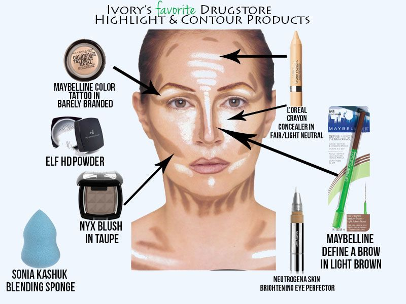 Highlighting and contouring on a budget- drugstore finds ...