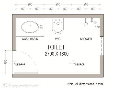 Small Bathroom Dimensions Google Search In 2019
