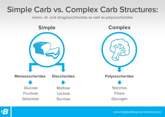 Ask The Nutrition Tactician: What's The Difference Between Simple And Complex Carbohydrates? | Bodybuilding.com