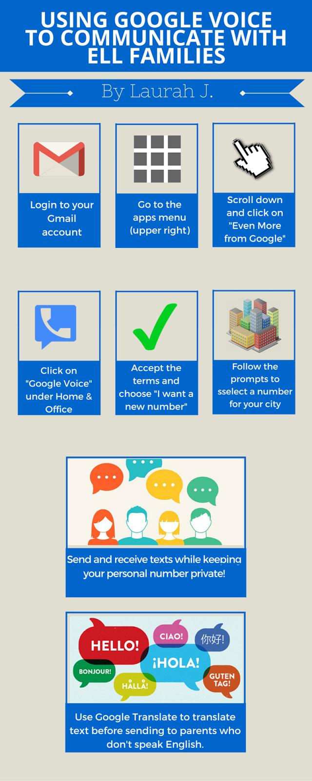1000+ ideas about Google Voice on Pinterest   Google drive, Google ...