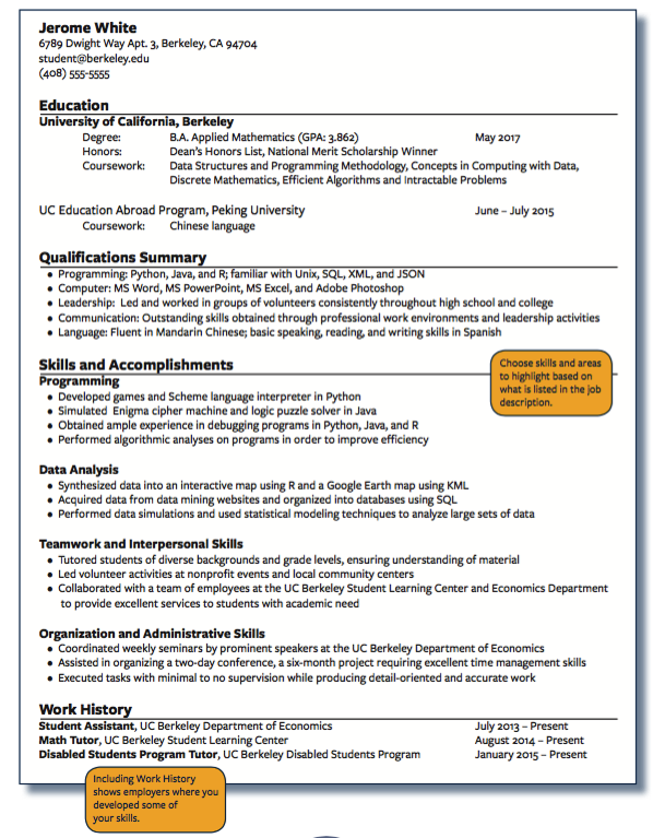 Example Of Data Analysis Examples Resume Cv