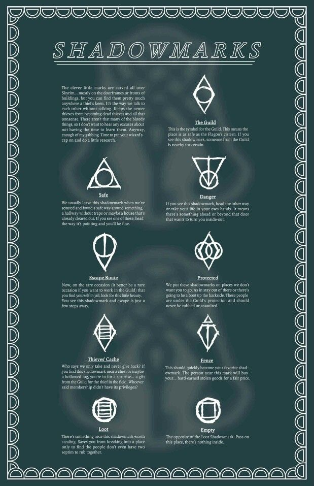 What Are All Those Hobo Signs In Skyrim About Awesome Pinterest