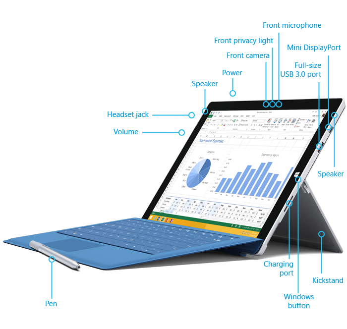 Surface Pro 3 Features Surface Pro Surface Pro 3 Microsoft Surface