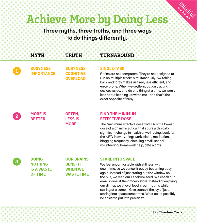 infographic: how to achieve more by doing less #mindful #mindfulness
