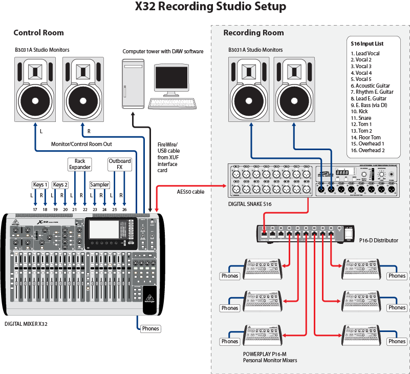 Astounding Wiring Diagram For Home Recording Studio Nodasystech Com Largest Home Design Picture Inspirations Pitcheantrous