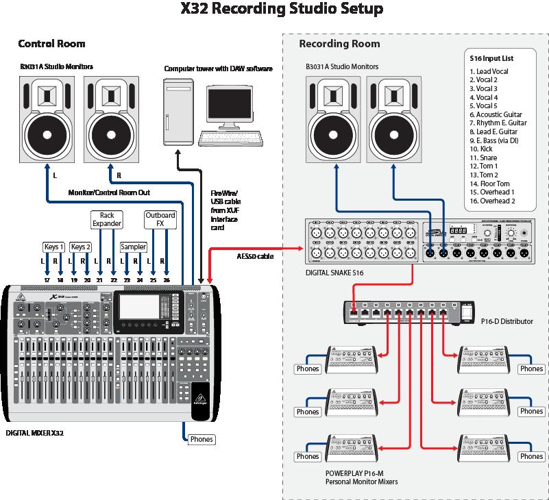 Voice Over Studio Setup Ampspedals Rigs Pinterest Studio