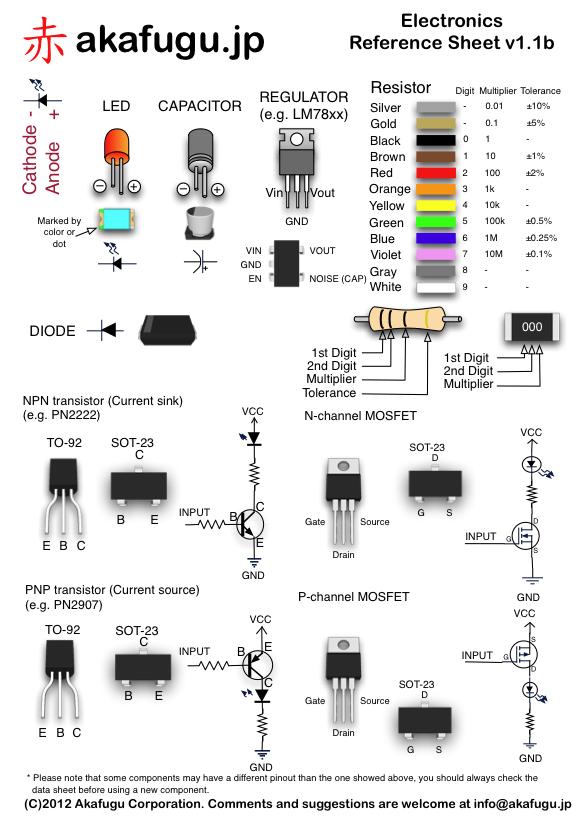 circuit diagram cheat sheet blueraritan info rh blueraritan info HVAC Wiring Diagrams Residential Electrical Wiring Diagrams