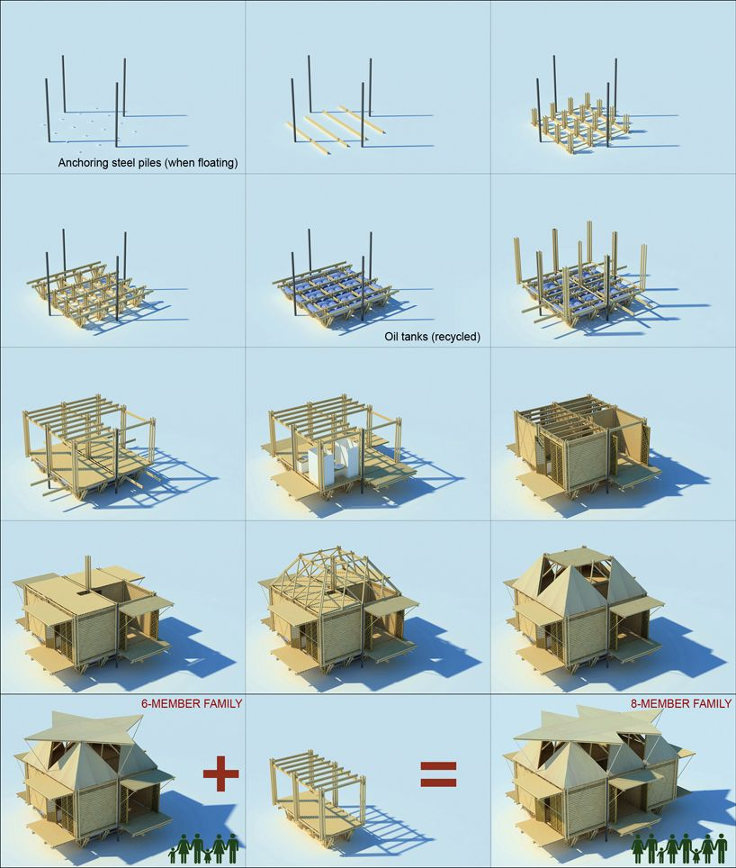 Low Cost Bamboo Housing In Vietnam By H P Architects โมเดลสถาป ต