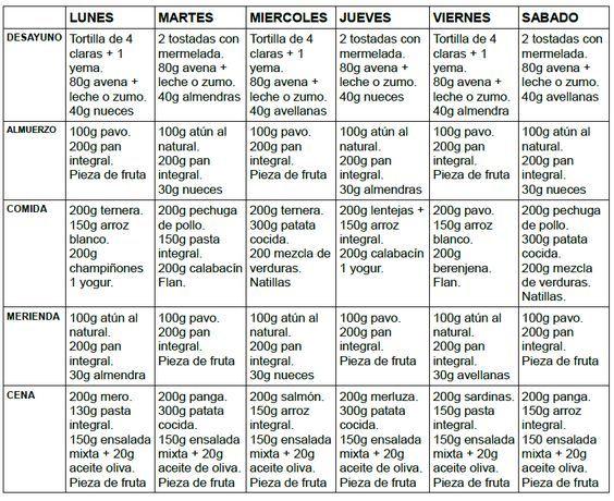 Ejemplo dieta para aumentar masa muscular