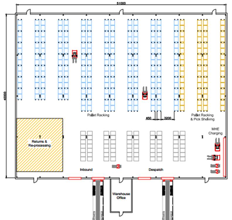 Distribution Centre Design Warehouse Design Warehouse Layout Warehouse Floor Plan