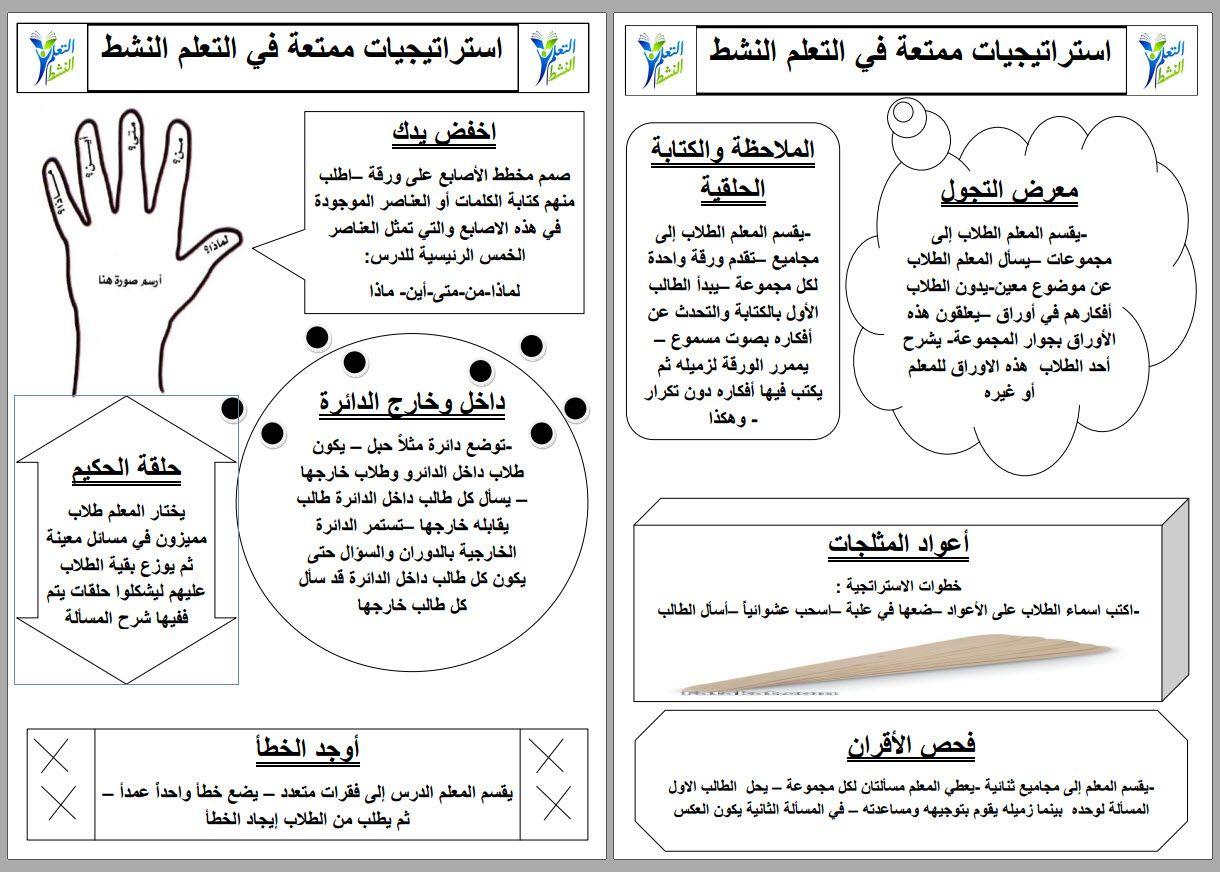 استراتيجيات التعليم لتنمية مهارات وقدرات المعلم استراتيجيات جديدة للتعليم النشط Active Learning Strategies Learning Arabic Learning Strategies