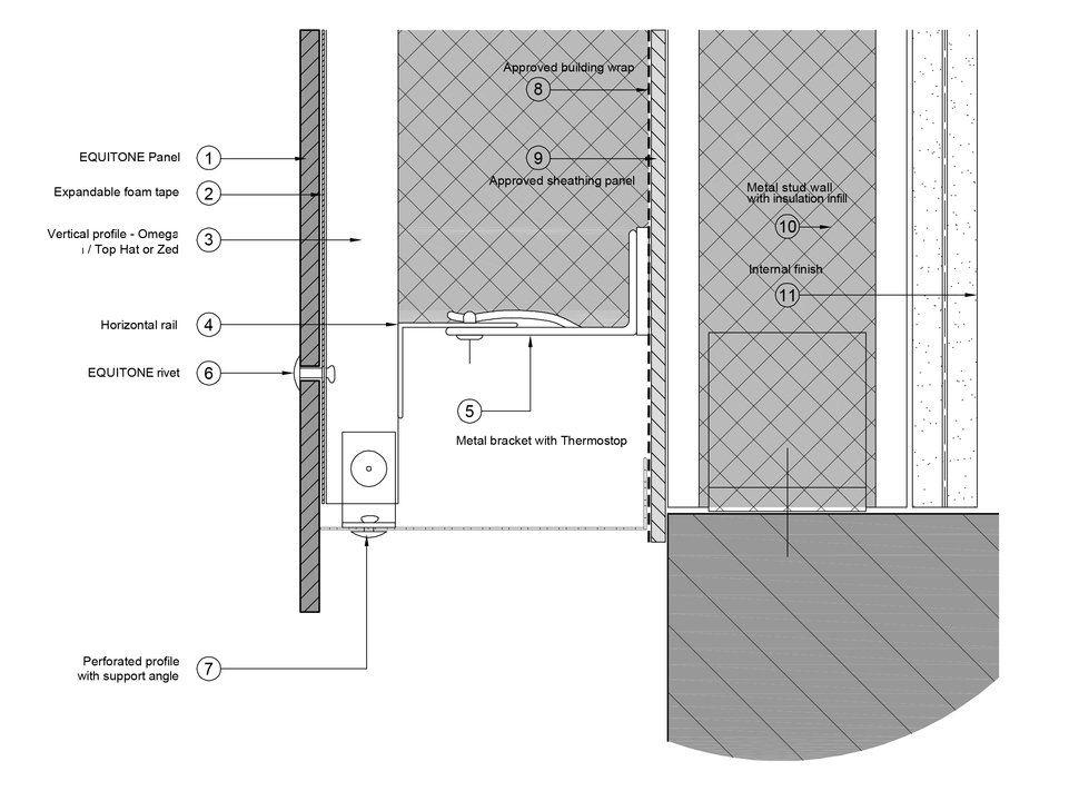 Fiber Cement Facade Panel Natura From Equitone Facade Panel Facade Cement Panels