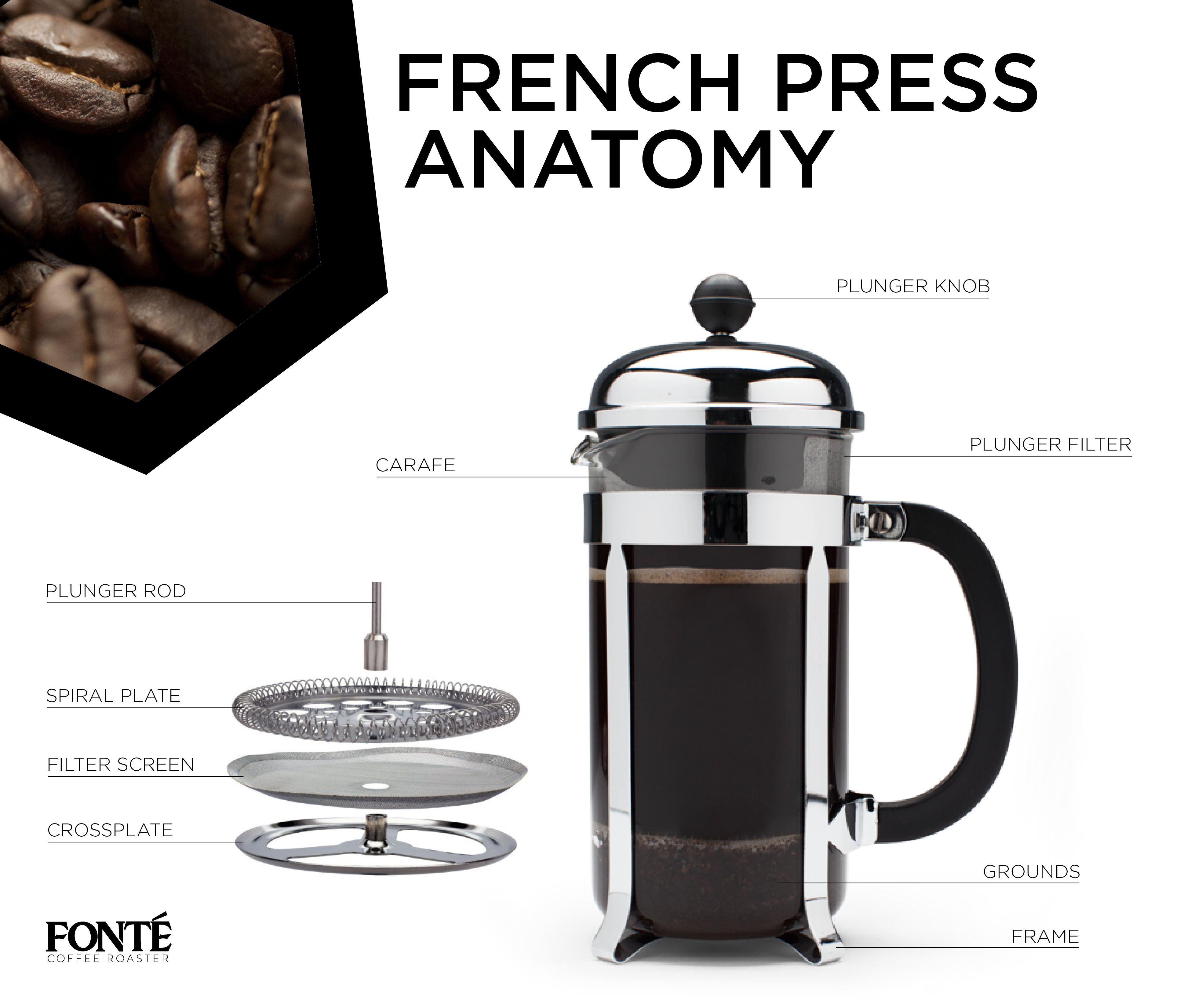 How to use a french press stepbystep use water that is