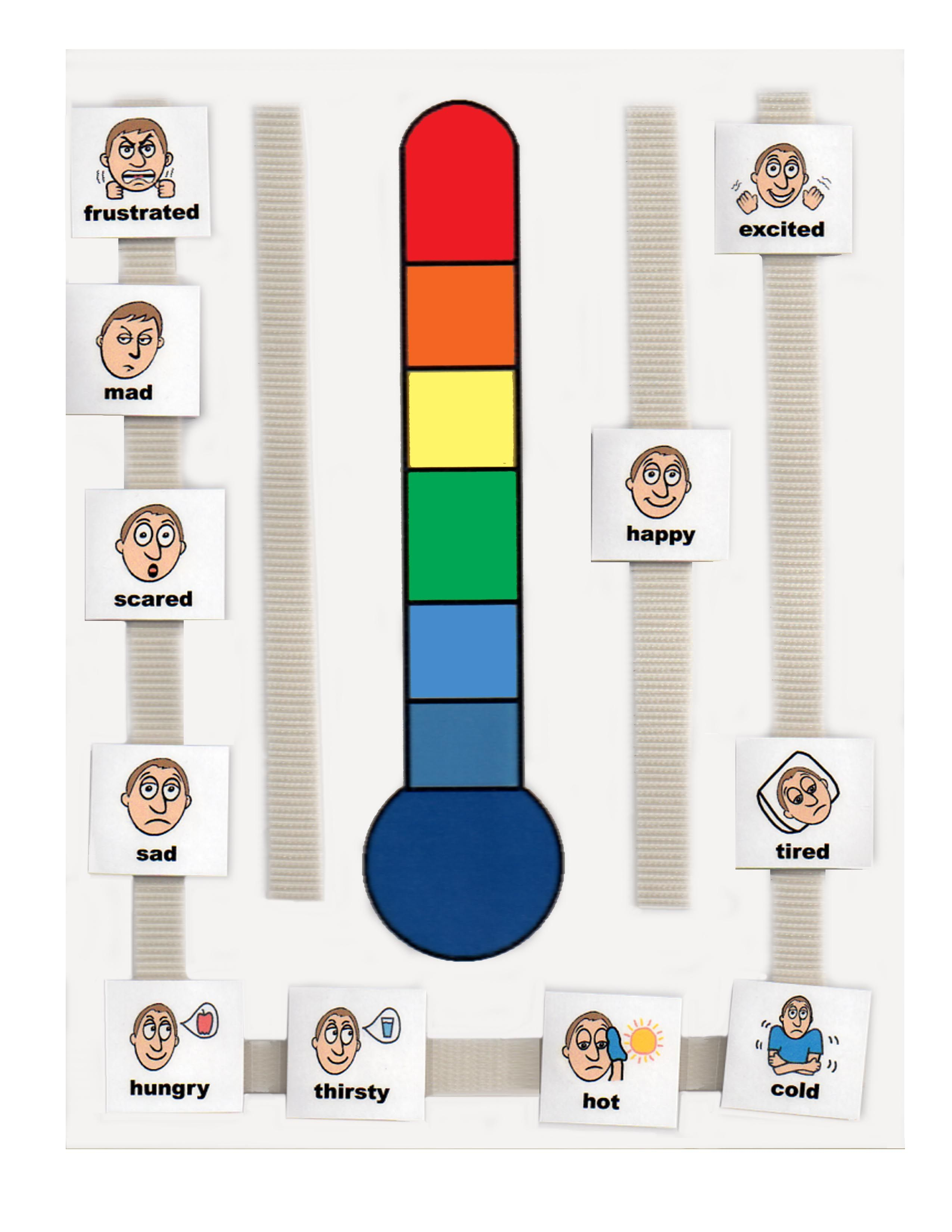 This Is An Emotion Thermometer To Help Children Understand