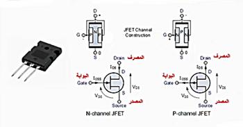 ترانزستور تأثير المجال Fet Math Transistors
