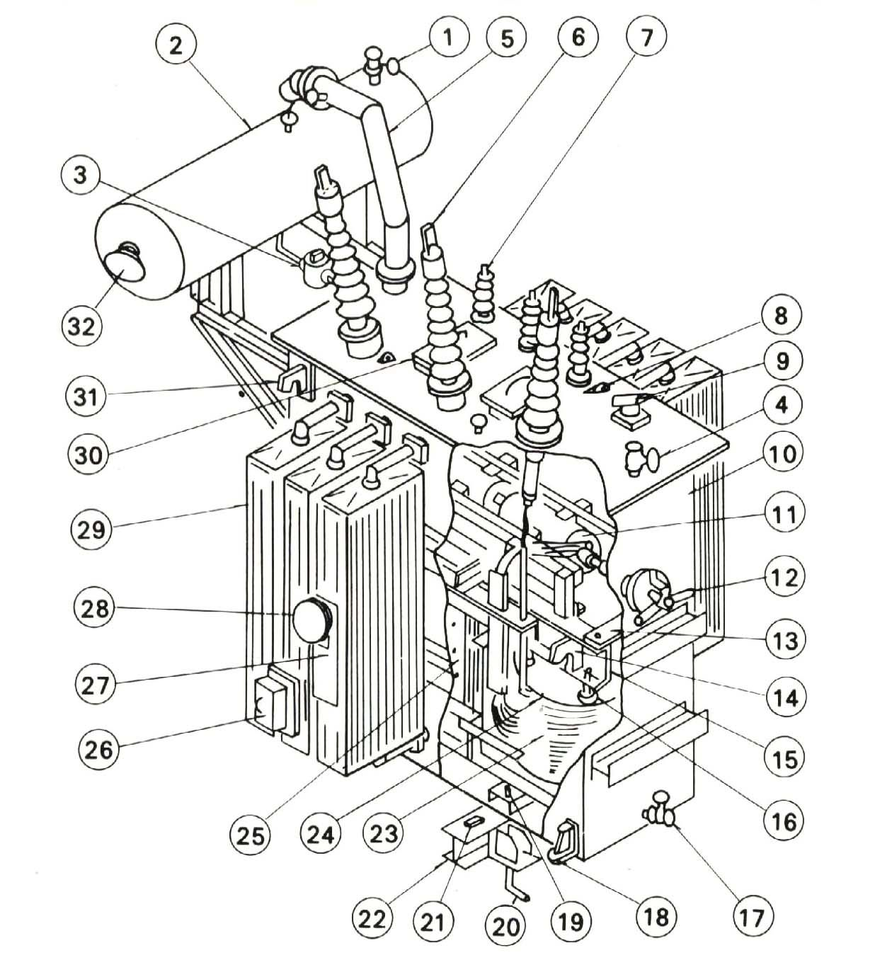 Electrical Transformer Construction Working Types And Application