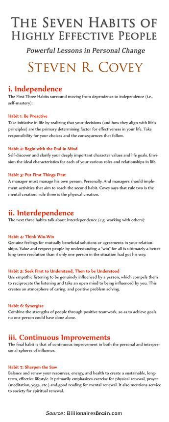The Law Of Attraction And Money Pinterest Highly effective - 7 habits of highly effective people summary