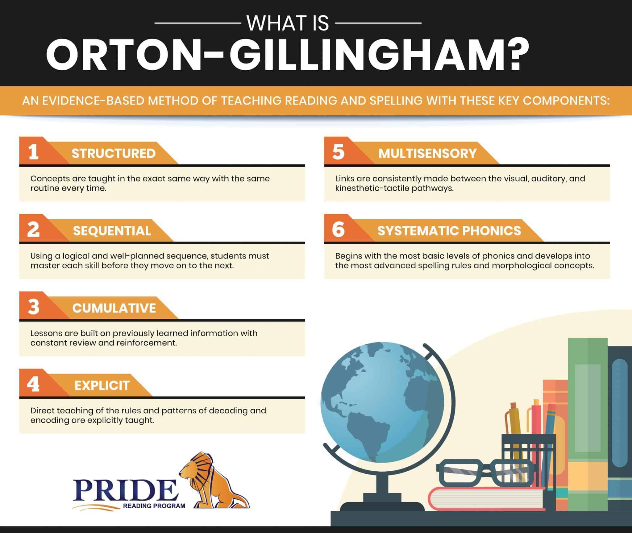 Pride Reading Program Helps Struggling Readers In