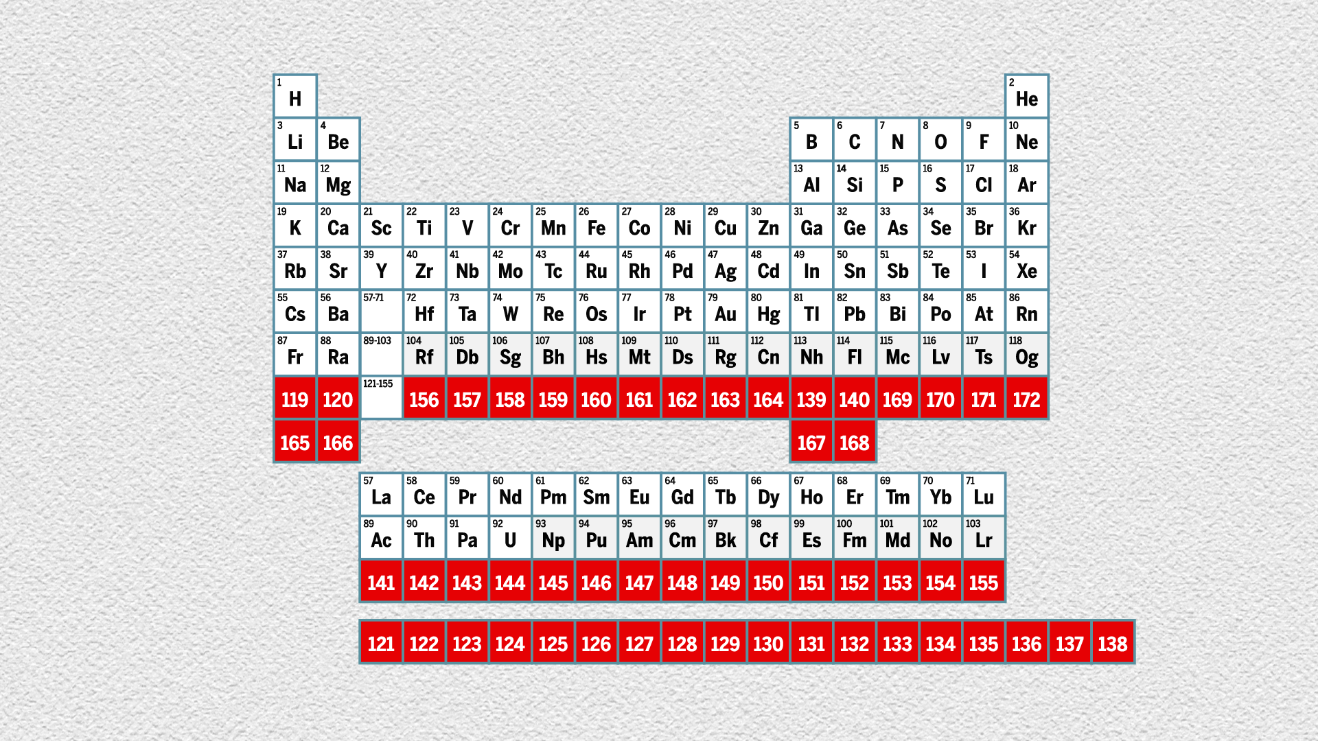 Cr In The Periodic Table
