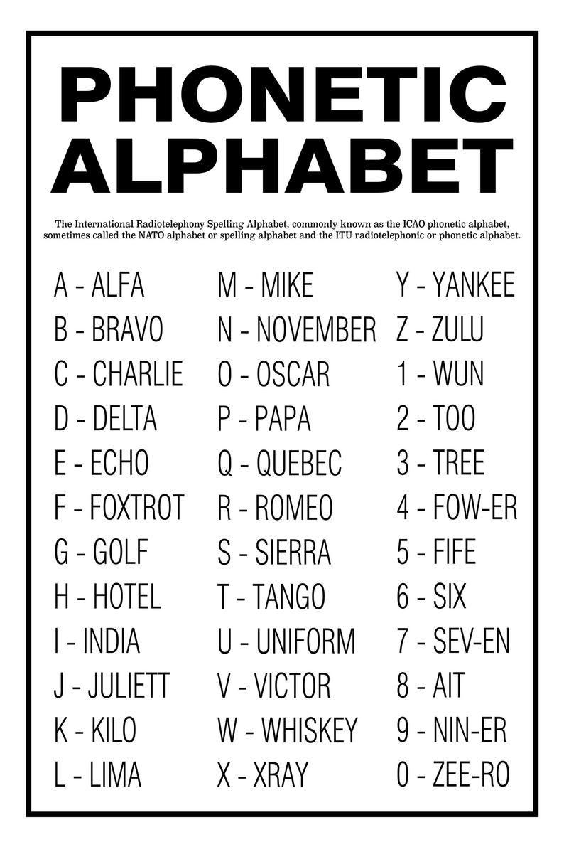 Phonetic Alphabet Unframed Poster or Print Home Decor Wall Art