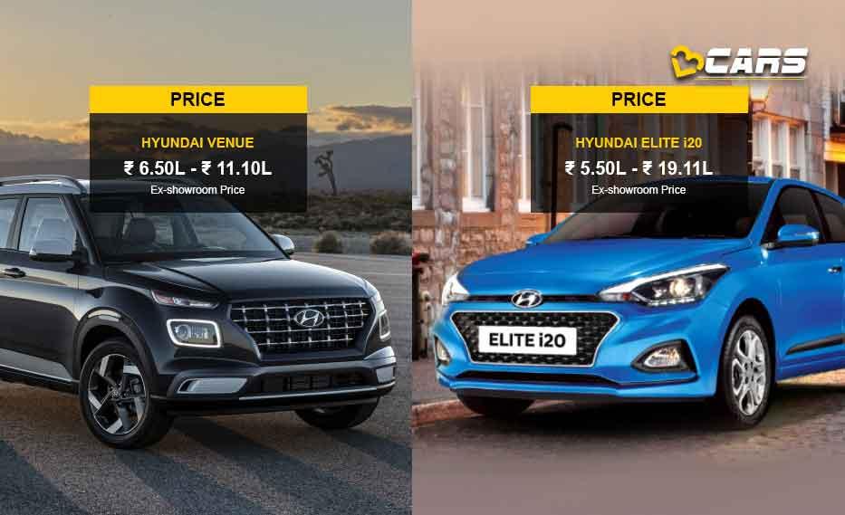Hyundai Venue Vs Hyundai Elite I20 Price Specs Dimensions Comparison Hyundai Elite Venues