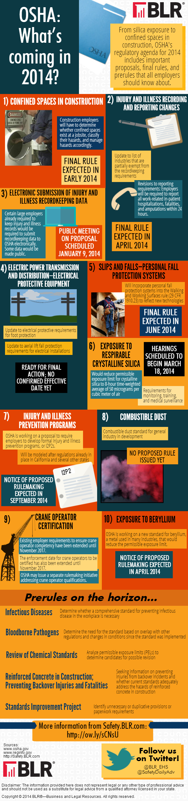 BLR Infographic OSHA What's coming in 2014? Potential
