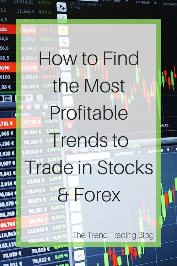 Which is more profitable stocks or forex