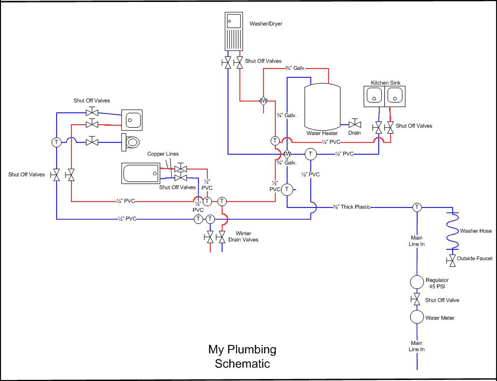 PlumbingSchematic.png (1009×773)   DIY   Pinterest   Plumbing and ...