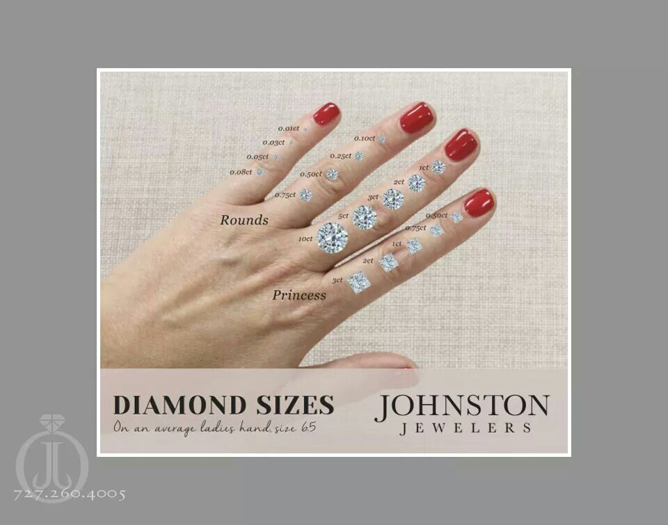 Diamond sizes and how do they look on ladies average ring size also carat chart big is rh pinterest