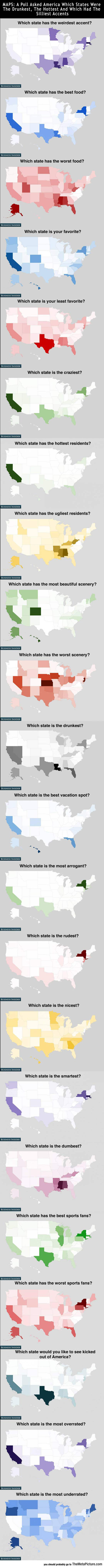 which state is the most...
