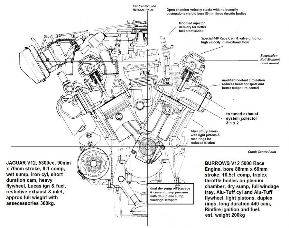 W7 Engine Diagram Simple di 2020