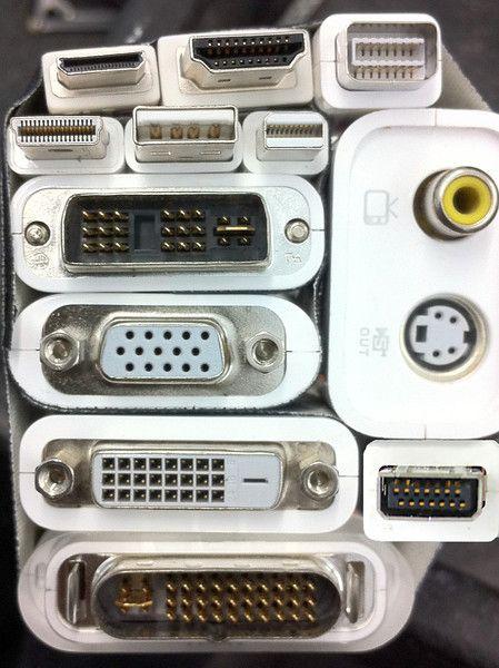 Video Connectors  Hdmi Mini  Hdmi  Mini