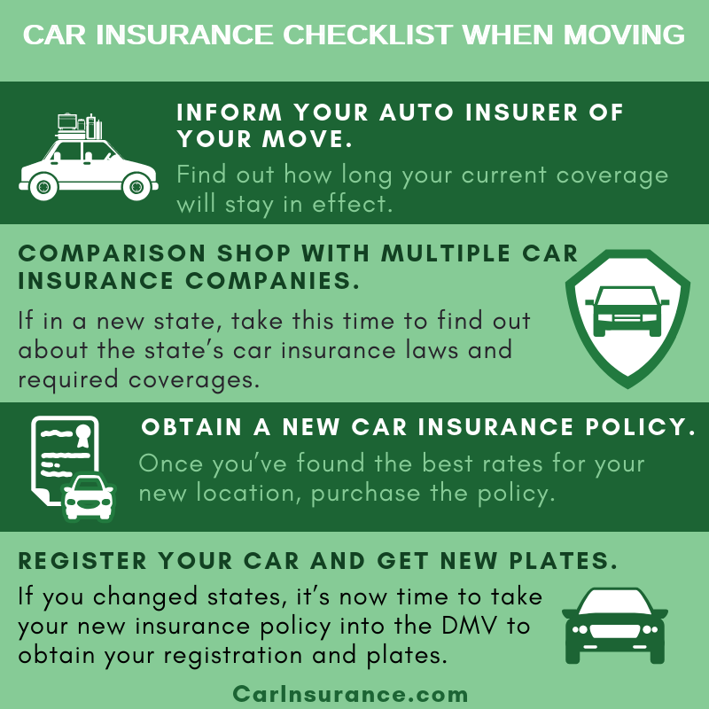 How Much Will My Car Insurance Change If I Move Car Insurance Moving Insurance Law