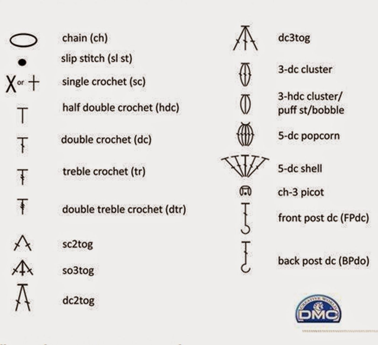 Related Patterns Diagram Manual Guide