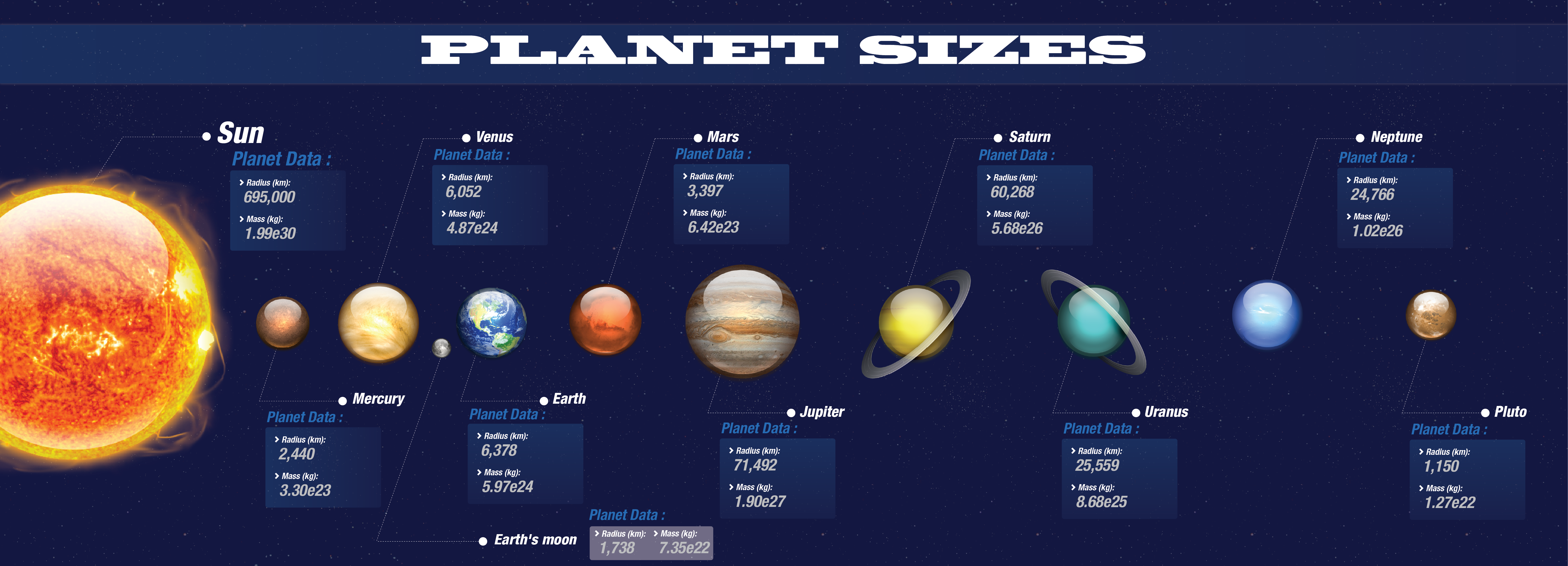 solar system order of planets - photo #12