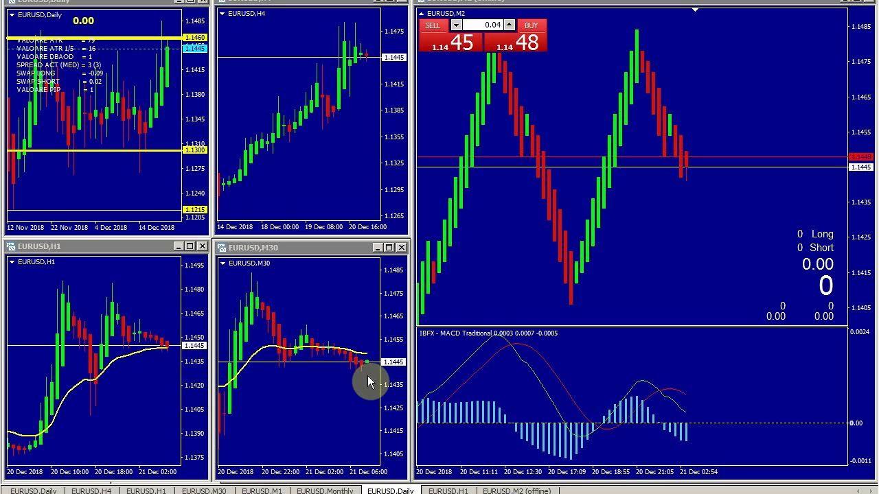 piața forex astăzi ia pe opțiuni