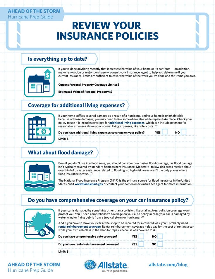 Will Your Insurance Policies Meet Your Needs If Your Home Or Car