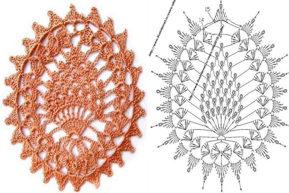 crochet - motif with chart - would make a sweet coaster | crochet ...