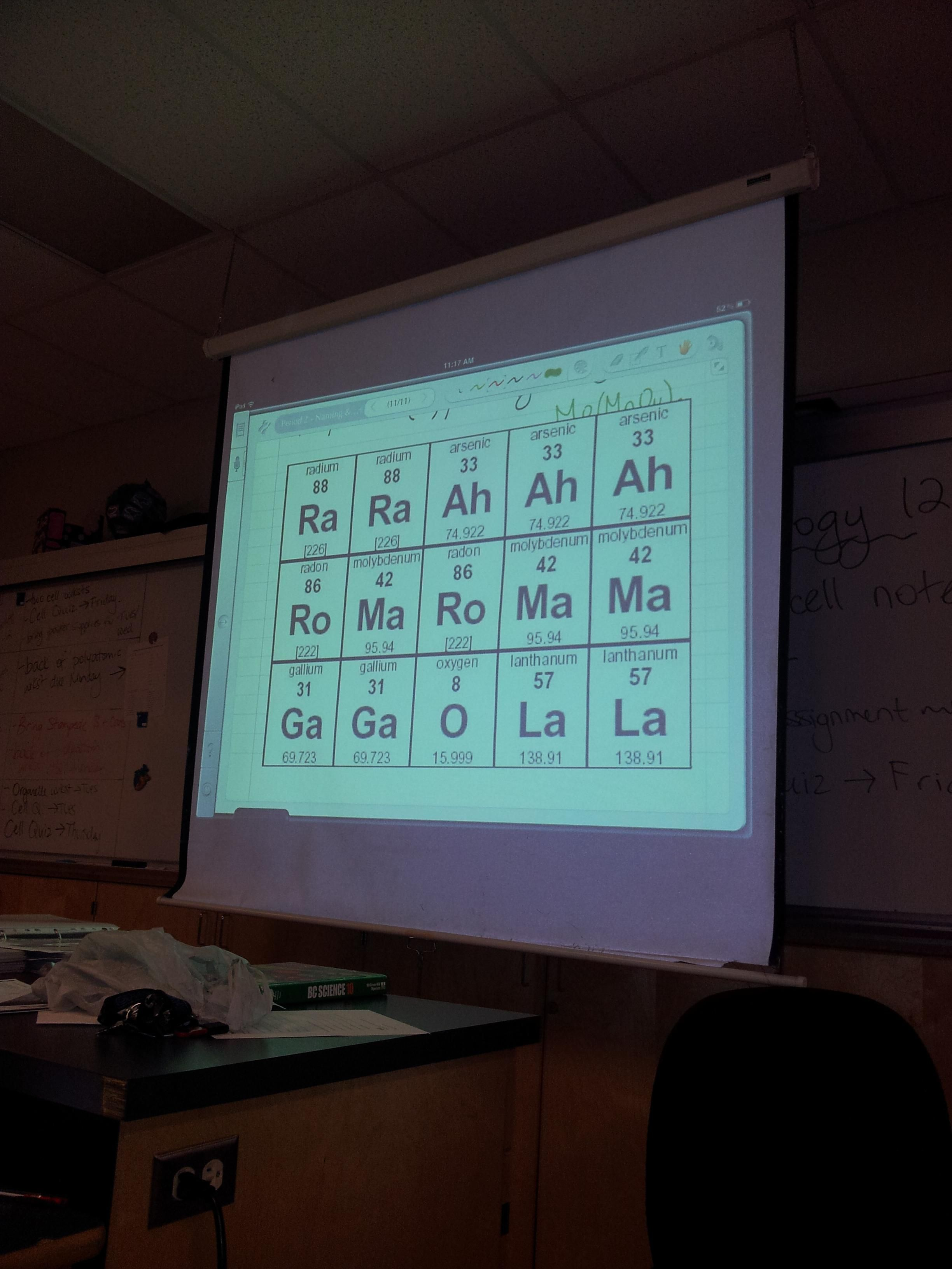 chemistry extra credit Honors chemistry  extra credit  extra credit directions: - each extra credit assigment is worth up to 10 points of extra credit a maximum of 40 points of extra credit can be earned each.