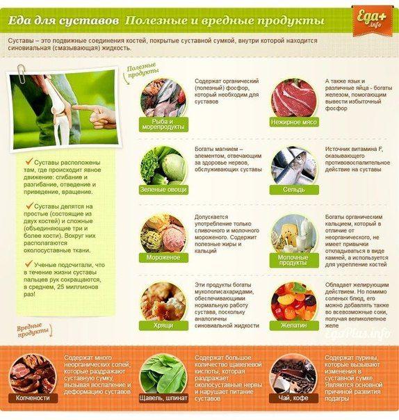 Какая еда полезна для простатита куда делают уколы от простатита