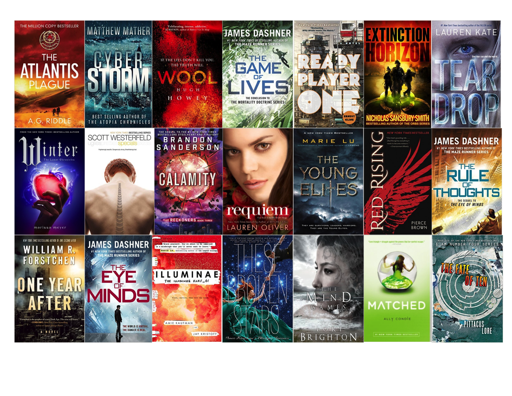 Teen Sci-Fi  Post-Apocalyptic Fiction Jackpot  Favorite Ya Book Quotes  Post -6549