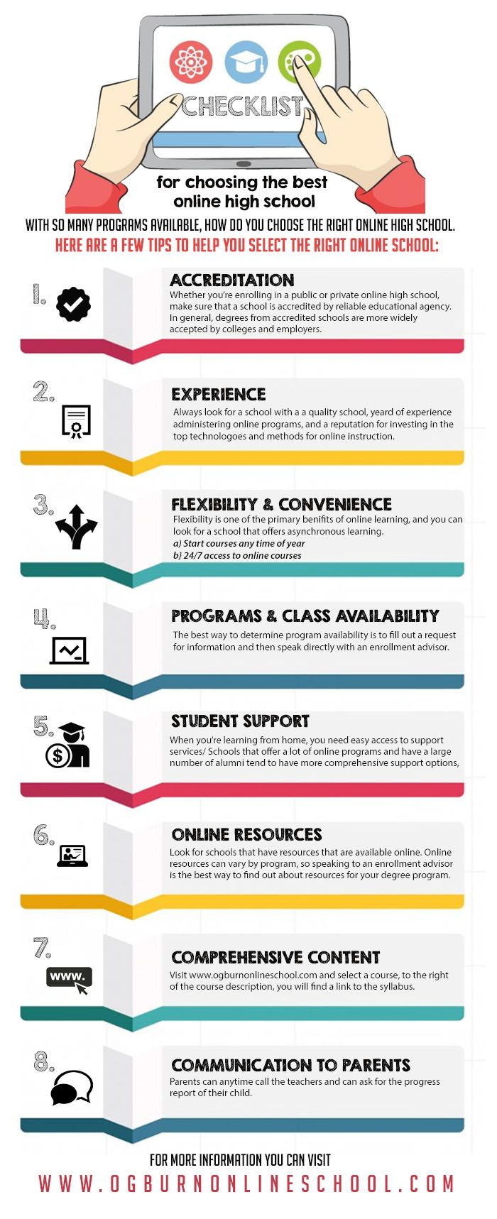 Online High School | Info graphics on Online homeschooling | Online
