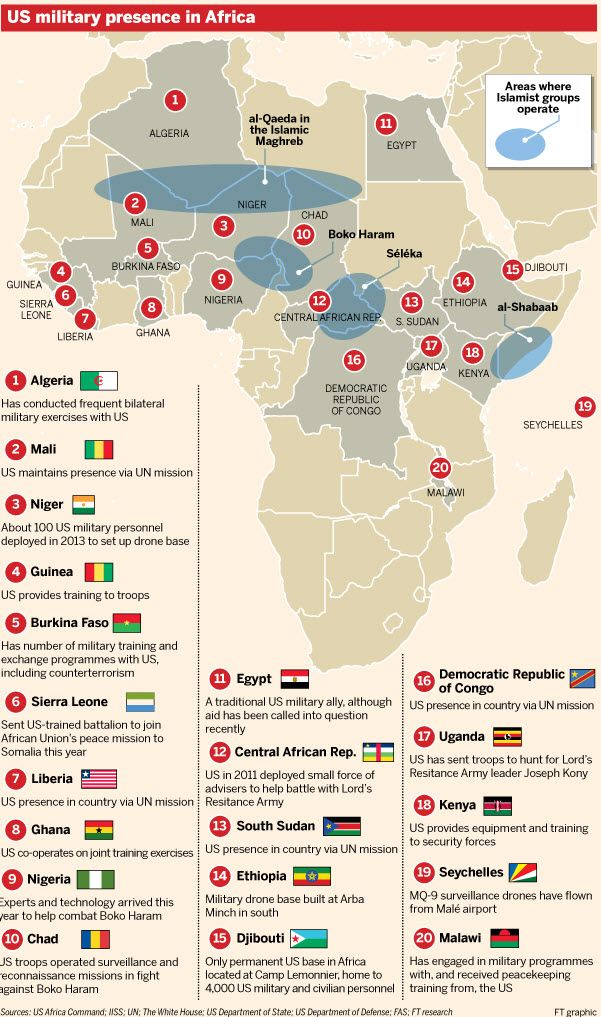 US Military Presence In Africa In One Chart Zero Hedge - Map from us to africa