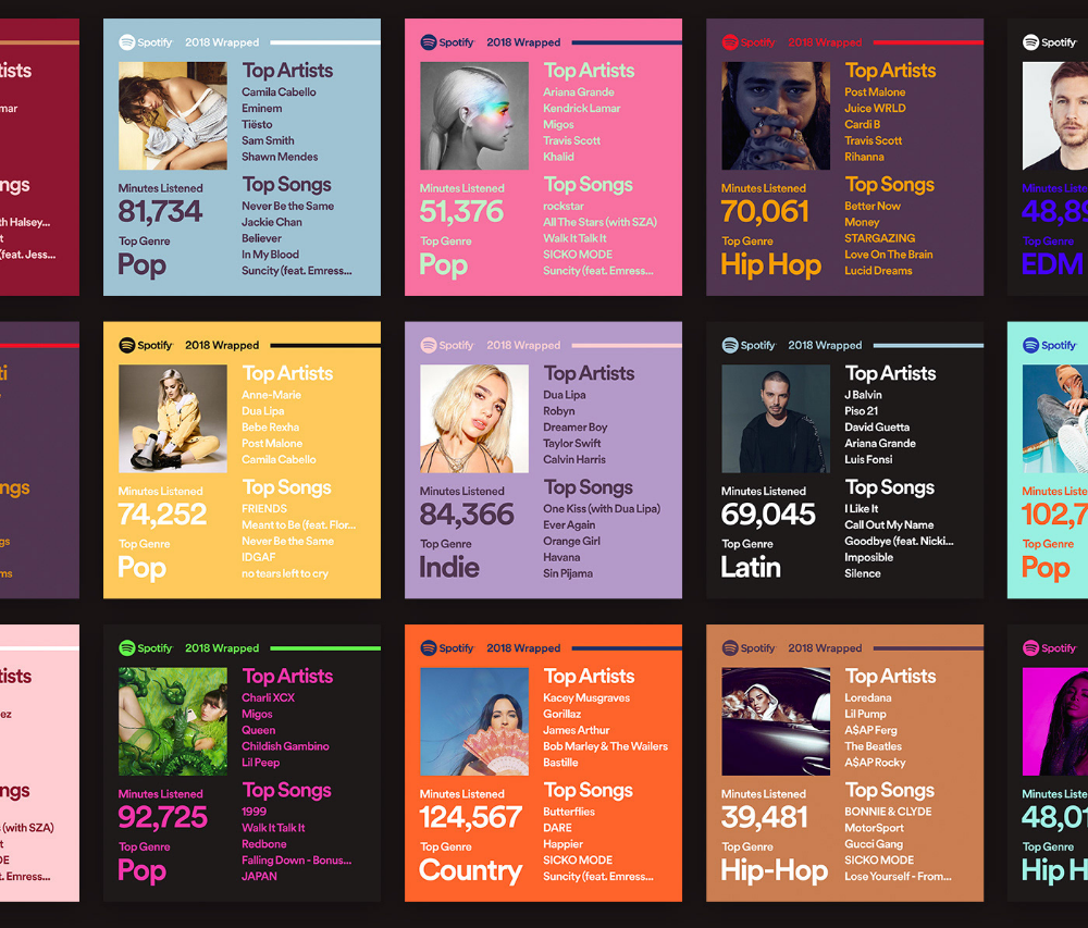 Color Inspiration Spotify 2018 Wrapped in 2020 Spotify