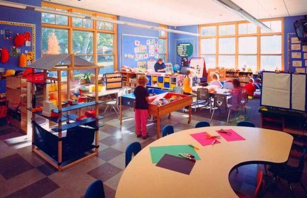 Elementary Classrooms Of The Future : Nostalgic things about elementary school school classroom