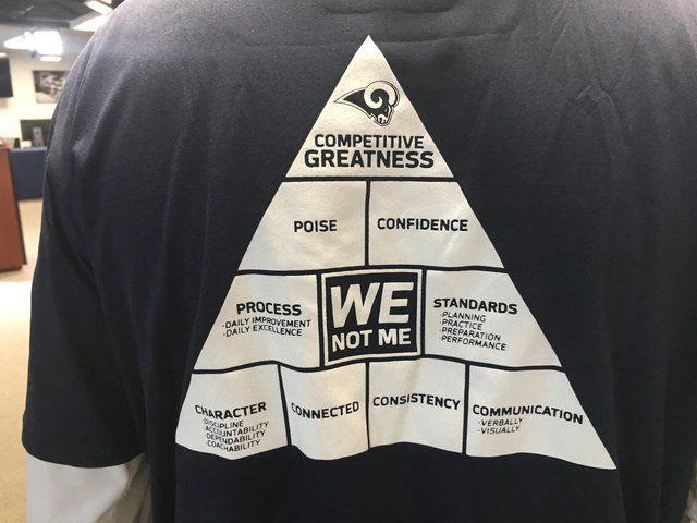 68710a240 Here s a look at the T-shirts the Rams are sporting in the 2018 offseason  program