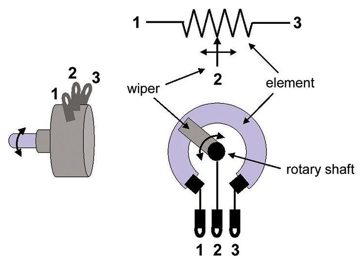 Resistors: Variable Resistor | Electronic schematics in 2019 ... on